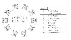 Round Table Seating Chart For 8 8 Person Round Tables Practicalmgt Com