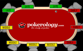 Poker And The Value Of Position Pokerology Com
