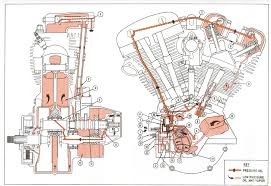 harley wiring diagrams images shovelhead engine diagram harley panhead engine diagram