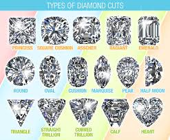 Princess Cut Diamond Chart Types Of Diamond Cuts Chart With Shapes And Sizes
