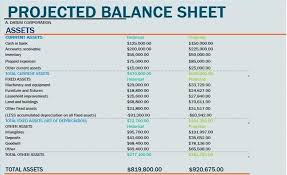 Provisional Balance Sheet Format In Excel Template Free Cash Flow ...