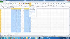 Levey Jennings Chart In Excel How To Prepare Levey Jenning Chart For Tsh Part 2 Youtube
