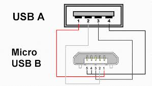 making mini usb to otg type usb diagram google search electronic USB to Serial Wiring-Diagram at Mini Usb To Micro Usb Crossover Wiring Diagram