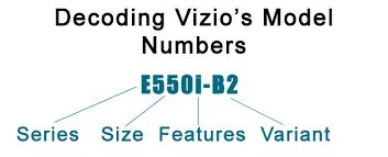 Vizio Tv Comparison Chart Vizio Led Lcd Tv Reviews 4k Led Hdtv Models 2019
