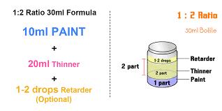Kenzbuilds Guides Colour Schemes Effects Guide