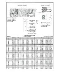 Thread Size Chart Pipe Tap Drill Sizes Pecintakucing Co