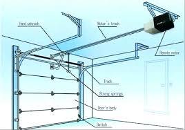 installing a garage door opener electric garage door openers electric garage door opener track track top