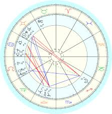 Donald Trump Natal Chart The Astrology Of Donald Trump Straight Woo