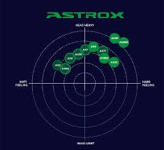 Yonex Racket Chart Www Bedowntowndaytona Com