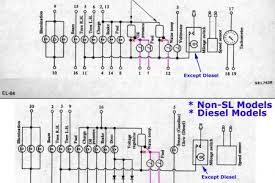 96 nissan maxima fuse box diagram petaluma 96 nissan maxima fuse diagram 2000 maxima fuse box diagram
