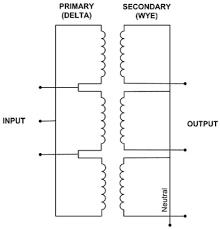 3 phase transformer wiring diagram wiring diagram isolated ground transformer wiring diagram phase5 in 3 phase transformer wiring diagram