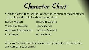Frankenstein Character Chart Mary Shelleys Frankenstein Exploring Ch Ppt Download
