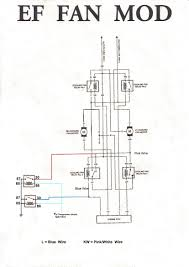 xp ford wiring diagram xp discover your wiring diagram collections au falcon wiring diagram