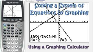 using the ti 84 graphing calculator solving a system of equations on