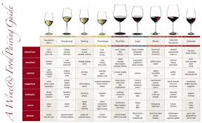 Memorable Wine Chart Pdf Printable Chart Wine Pairing Pdf