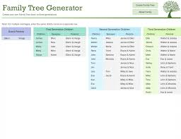 Make A Family Tree Online Free 006 Family Tree Template Maker Free Remarkable Ideas