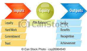 work life balance diagram work life balancebusiness diagram   work life balance glowing light equity theory business diagram illustration