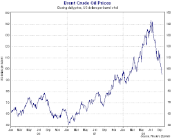 Quotes About Crude Oil 75 Quotes