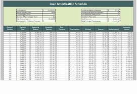 Amortized Schedule Excel Inspirational Monthly Amortization Schedule Excel Template Loan