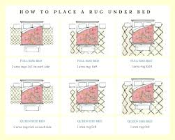 rug size for king bed rug size for king bed bedroom rug placement delightful on within