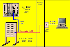 wiring diagram cat 5 wall jack wiring diagrams with horizontal Cat 6 RJ45 Wiring-Diagram wiring diagram cat 5 wall jack wiring diagrams with horizontal cable and wall plate cat5e &