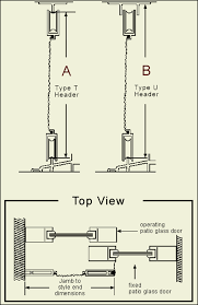 how to measure for a replacement patio screen door