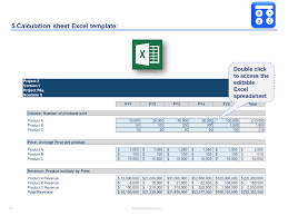 Financial Model Template Excel Financial Modelling Course