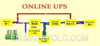 online ups circuit diagram online image wiring diagram power inverter dc 12v ac 220v circuit diagram 10kw 12kw 15kw 18kw on online ups circuit