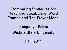 Frayer Frames Wichita State University Ppt Download