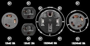 wiring generator connectors generator outlets