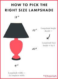 How to measure lamp shade Replacement How To Measure For Lampshade Lamp Made To Order Glass Lamp Shades Kleeersazzclub How To Measure For Lampshade Lamp Made To Order Glass Lamp Shades
