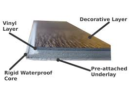 most are constructed of rigid solid plastic composite or stone plastic composite spc cores the key distinction between wpc and conventional vinyl plank