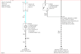 2006 chevy impala wiring diagram 2006 image wiring wiring diagram 2006 chevy impala trunk pop car wiring schematic on 2006 chevy impala wiring diagram