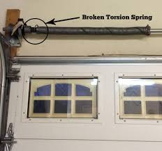 diffe types of garage door torsion springs garage doors with regard to dimensions 2448 x 2298