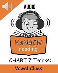 Chart 7 Audio Vowel Clues