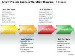 sharepoint workflow templates download workflow template procurement workflow process template microsoft