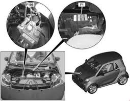 smart fortwo forfour fuse box diagram (a453, c453, w453; 2014 smart fortwo 451 fuse box diagram smart fortwo forfour fuse box diagram (a453, c453, w453;