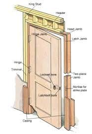 modern door jamb detail. Fine Modern Tasty Modern Door Jamb Detail Curtain Plans Free By Intended