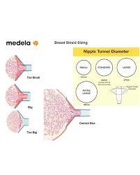 Medela Personalfit Breastshield Pack Of 2