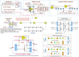 block diagram of internet the wiring diagram catv block diagram vidim wiring diagram block diagram