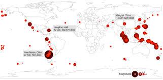 Haitis Earthquake In Context Flowingdata