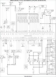 1995 dodge dakota headlight switch wiring diagram best of dodge neon 1995 dodge dakota headlight switch wiring diagram beautiful wiring diagram dodge dakota radio of 1995 dodge