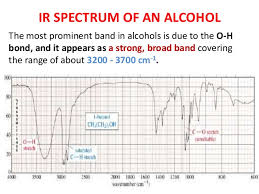 Ir Spectrum Chart Carboxylic Acid Www Bedowntowndaytona Com