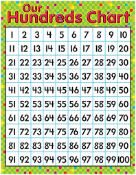 Hundreds Chart Learning Chart Our Hundreds Chart