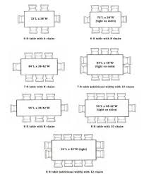 Dining Room Table Sizes Altheramedicalcom