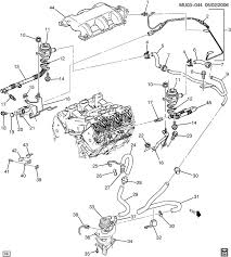 1999 chevy astro van starter wiring diagram 1999 discover your 2000 chevy venture fuse diagram