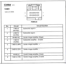 lincoln ls wiring diagram image wiring lincoln ls alpine stereo wiring diagram lincoln auto wiring on 2003 lincoln ls wiring diagram