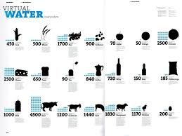 Simple Info Graphics Best Simple Infographics Chart And Printable World