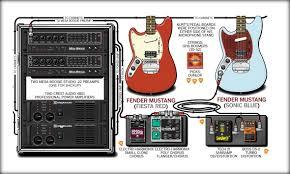 best cheap guitar pedals under edition guitar chalk kurt cobain s pedalboard diagram from 1994 the ehx small clone image via guitar com