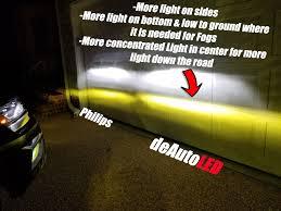 Vw Atlas Fog Light Kit Complete Led Fog Light Kit With No Glare Fits Volkswagen Atlas
